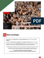 Observatoire de l'opinion - Les cotes de popularité de l'exécutif - Mars 2012