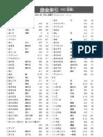Mimi Kara Oboeru N3 Vocabulary - Index + Answers