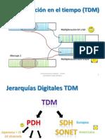 _4_Comunicaciones_Digitales