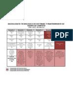 Plan de Estudio Del 2011