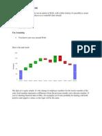Waterfall Charts in Webi