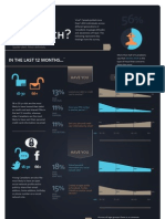 Are You Sharing Too Much_Infographic