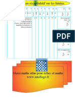 Tableau Recapitulatif Sur Les Limites Echec Et Maths