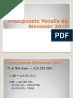 Presupuesto Vocalía de Bienestar 2012