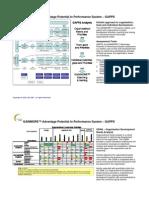 Gapps Info Pack