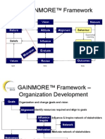 Gain More™ Framework