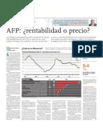 AFP ad o Precio