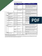 Tabela de Tarifas PF 05032012