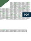 Cuadro-de-Códigos-de-Departamento-y-Municipios