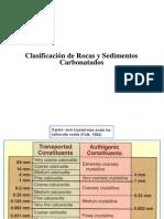 Clasificaciones_Apoyo