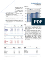Derivatives Report 21st March 2012
