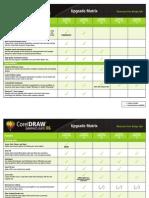 CorelDraw X6 version comparison
