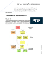 Training Needs Assessment[1]
