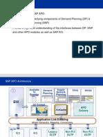 APO& SNP Overview1
