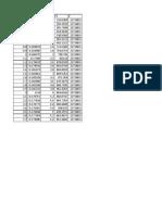 tabel F1barat