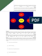 ADP Payroll Processing