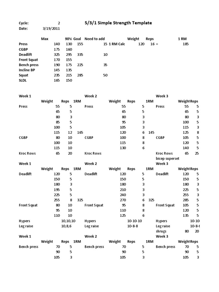 5/3/1 Simple Strength template Excel v2 | Games Of Physical Skill