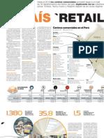 Negocio de Tiendas Retail en Perú