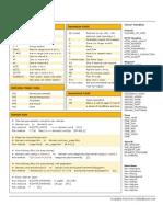 Mod Rewrite Cheat Sheet v1