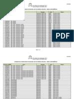 2012-1-SiSU-Candidatos Classificados Na Segunda Lista de Espera SiSU - Ampla Concorrencia