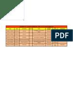 Agenda Distrito I