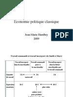 économie politique classique