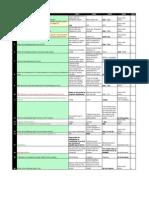 FAQ Finance