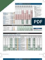 Train Schedules