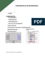 Materiales y Componentes de Un Refrigerador