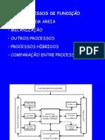 XTEMA 6 Processo Areia Verde e Shell