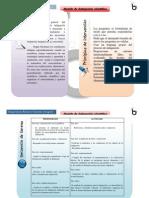 resumen_indagacion_cientifica