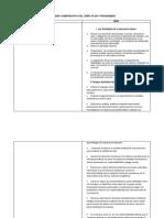 Cguadro Comparativo Del Libro Plan y Programas