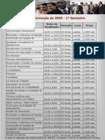 Plano de Formacao 2009 - 1º Sem (ANGOLA)