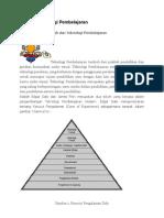 teori teknologi pembelajaran