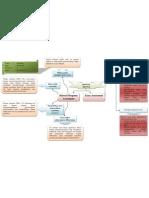 Tugas Selected Response Assessment Dan Essay Assessment-1