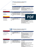 International Package (Jan-March 2012)