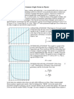 Common Graph Forms Physics
