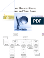 3.Sources of Finance