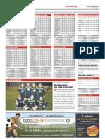 Clasificaciones de las ligas de Futbolcity en Superdeporte. 21 Marzo 2012