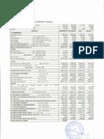 Structure Prix 14-03-12 Produits Pétroliers Bénin