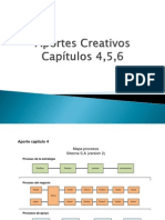 aporte creativos 2