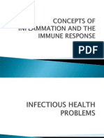 Concepts of Inflammation and the Immune Response.2nd Sem