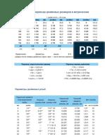 Tabelul diametrelor