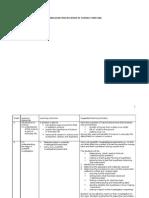 rancangan pelajaran sc 1 2009