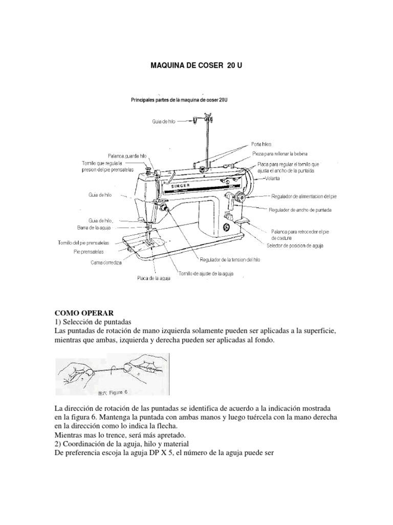 Anatomía De Una Máquina De Coser – Bloggy Business