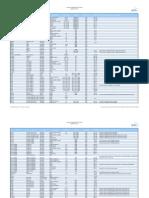File Format List External 2011 09 September