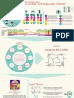 Infografia Concepto Final