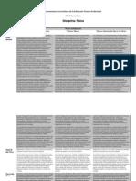 Contenidos de FISICA en base a Lineamientos Curriculares Educación Técnico Profesional