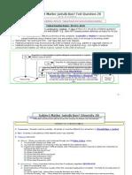 Civ Pro Stuy Guide Outline