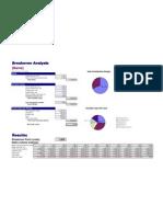 Breakeven Analysis1